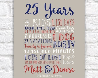 25th Wedding Anniversary Gift Paper Canvas Twenty Fifth 10 Year 20