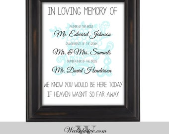In Loving Memory Sign, Wedding Signs, Memorial Signs - PRINTABLE - Digital Download