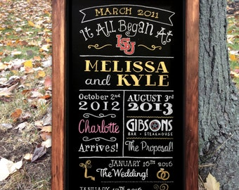 The ORIGINAL Personalized Framed Chalkboard Love Story- Subway Sign