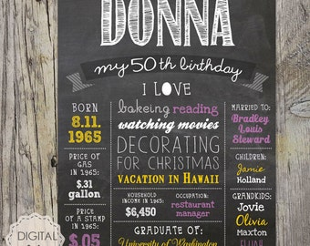50th Birthday Chalkboard sign - Personalized 50th birthday gift for father mother sister brother or parents - DIGITAL file!