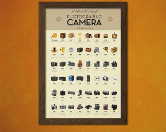 A Short History Of Photographic Camera - Retro Camera Decor Office decoration Photography Brownie Leica Polaroid Rolleit