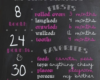 Girls Birthday Board