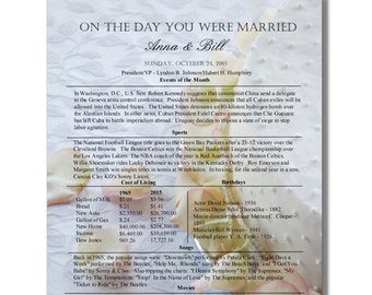 11th Anniversary Gift - 11 Year Anniversary - 11 Years Married - The Day You Were Married Keepsake Print