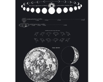 Vintage Celestial Map Reproduction including Moon, Saturn and Venus by Alexander Jamieson. Black and white astonomy astrology zodiac - CP411