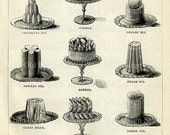 Mrs Beeton's Ices and Sweets Vintage Shabby Printable Antique Illustrated Cookbook Page Digital Download JPG Image