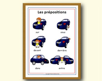 FRENCH PREPOSITION POSTER-Learn the Prepositions in French,French Poster for the Classroom,Teaching Resources