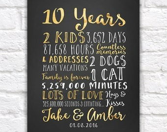Wedding Anniversary Gifts For Him Paper Canvas 10 Year 10th 20