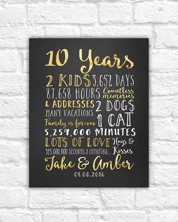 One Year Wedding Anniversary Gifts: Wedding Anniversary Gifts For Him Paper Canvas 10 Year