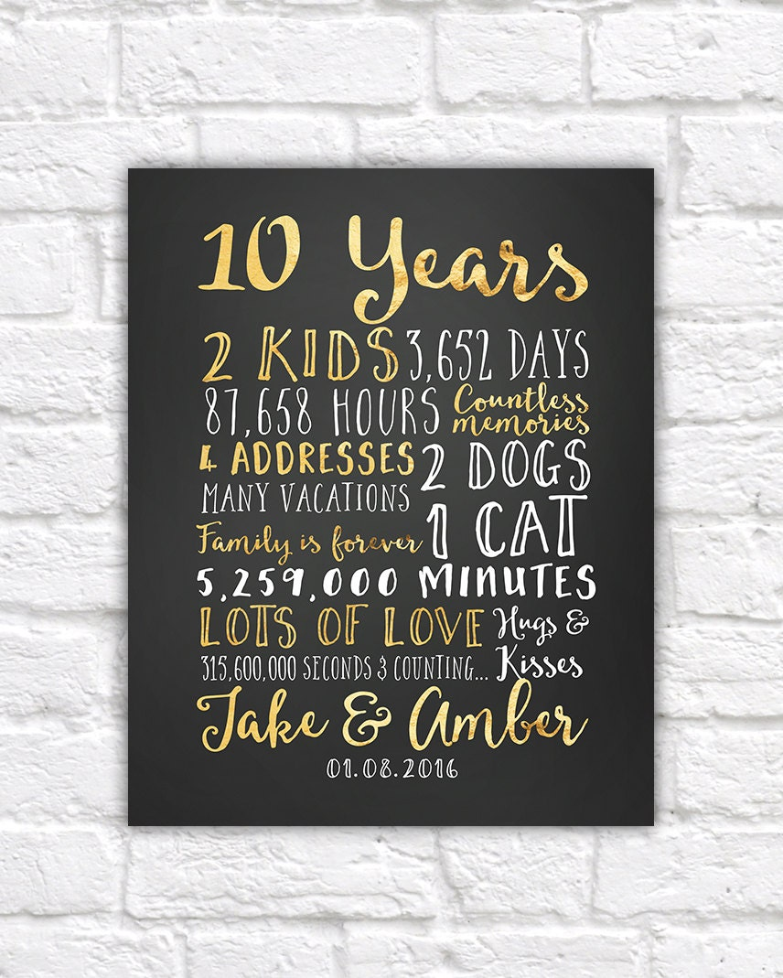 Wedding Anniversary Gifts For Him Paper Canvas 10 Year