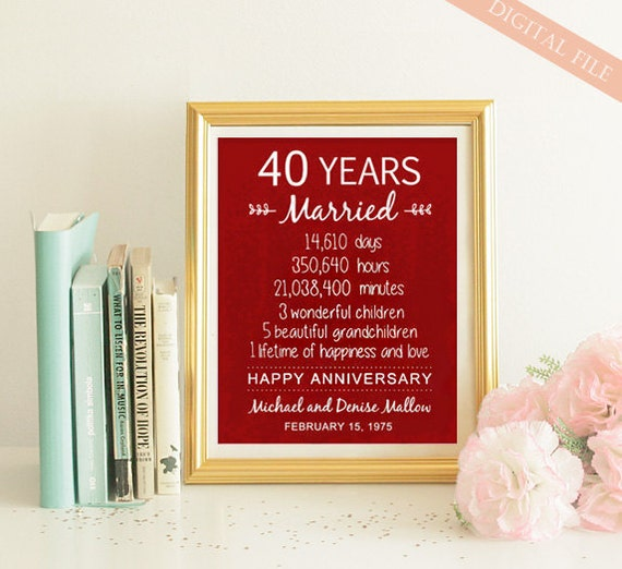 40 Year Wedding Anniversary Gift Ideas: 40 Years Wedding Anniversary