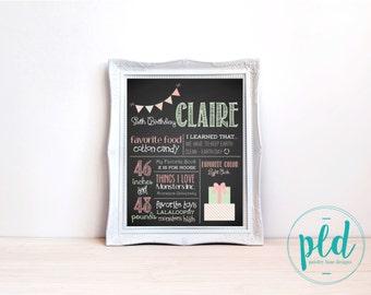 Pink & Mint Birthday Chalkboard Print 16x20