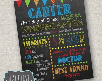 First Day of School Sign | Back to School | Last Day of School | Printable Chalkboard Poster | DIY Printable