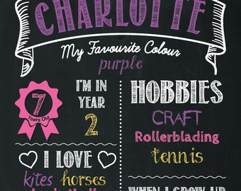 About Me Birthday Chalkboard Poster File Ready to Print Custom Personalised Party