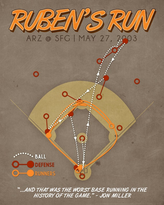 "San Francisco Giants Baseball Print ""Ruben's Run"" Infographic Baseball Poster in Grey, Brown, Orange, Yellow"