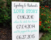 One Year Anniversary gift for Girlfriend-Boyfriend-Husband- Wedding Sign- First Anniversary Gift for Men -Women