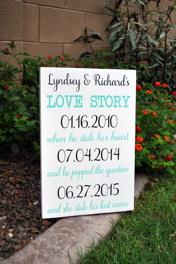 5th wedding anniversary gifts 5th anniversary by signstoliveby for 5th wedding anniversary ideas