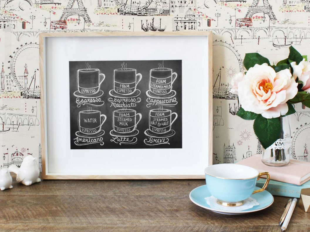 Retro Chalkboards For Kitchen Coffee Shop Decor Etsy