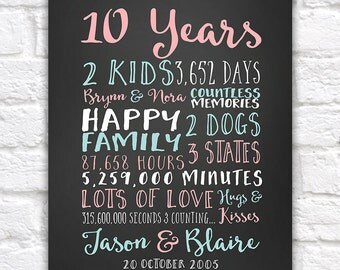 Wedding Anniversary Gift Ideas 10 Years : anniversary gifts paper canvas 10 year anniversary 10th anniversary ...