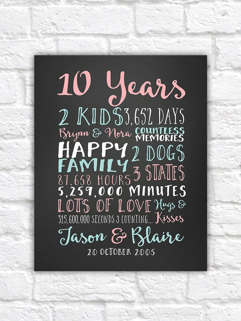 Custom Anniversary Gifts Paper Canvas 10 Year