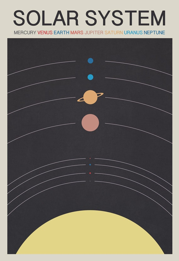 solar system to scale poster -#main