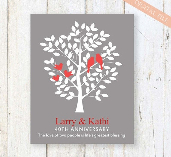 Wedding Anniversary Gifts For Parents 40 Years : 40th Anniversary Gift for ParentsPersonalized Mom and Dad 40 Years ...