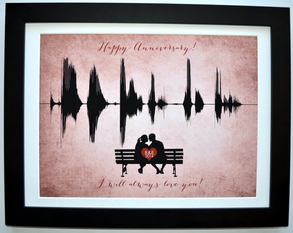 1 Wedding Anniversary Gifts: Personalized One 1 Year Anniversary Gifts For Boyfriend Her
