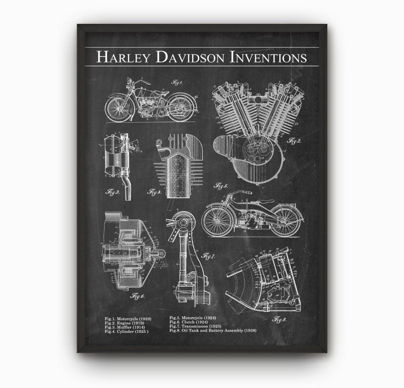 Harley Davidson Inventions Wall Art Poster Harley Davidson