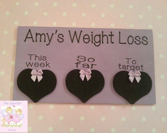 Personalised blackboard Weight Loss tracker Plaque