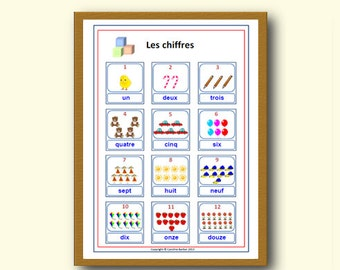 FRENCH DECOR POSTER to Learn Numbers 1 to 12,Number Classroom Display,Practice Basic French Language,Primary School Resources