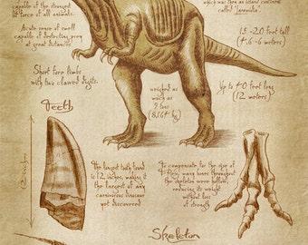 Tyrannosaurus Rex Dinosaur - DiVinci Style (Art Prints available in multiple sizes)