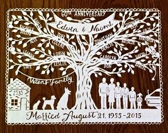 Family Tree Papercut - Custom, Personalized Handcut Paper Illustration