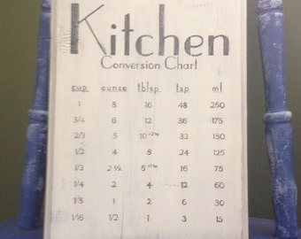 Rustic Kitchen Conversion Chart