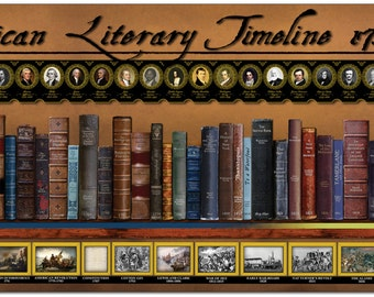 American Literary Timeline 1750-1849. Art Print and Educational Classroom Poster