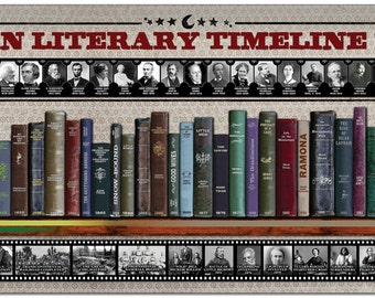 American Literary Timeline 1850-1899. Art Print and Educational Classroom Poster