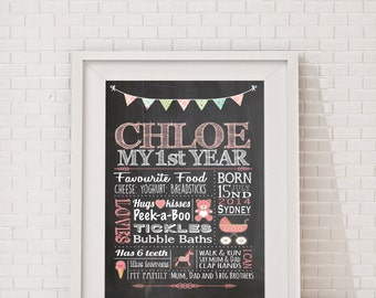 First Birthday Poster - Chalkboard milestone Billboard, Milestone Board Poster, Baby Girls 1st birthday party sign, Customised, Printable