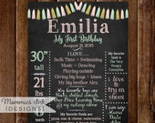 Printable First Birthday Chalkboard Sign, Pink Mint and Gold Chalkboard,Chalkboard Sign, 1st Birthday Sign, Printable Chalkboard Sign