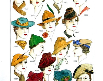 20th Century Fashion Design - Women's Hats - 1930's to 1940's - Reference Material -1993 Vintage Book Page - 9.5 x 8