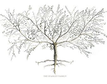 Family Tree - Custom Family Tree Print - Anniversary Gift - Gift for Parents - Grandparent Gift - Personalised gift Personalized family tree