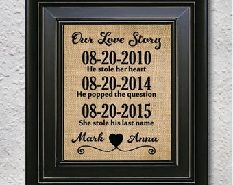 Our Love Story Sign, Important Date Sign, Wedding/Anniversary Gift, Custom Date Art, Gift for her, Gift for him, Love Story Burlap Print- 1I