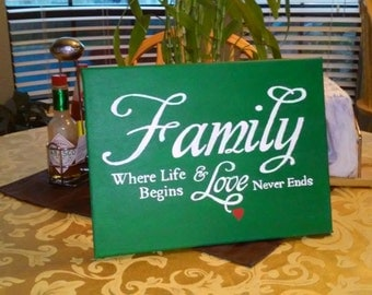 Hand Painted Canvas Sign