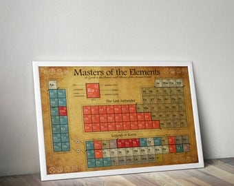 Last Airbender and Legend of Korra, Periodic Table of Characters // Periodic Table of Tribes, Nations, Heroes and Villains