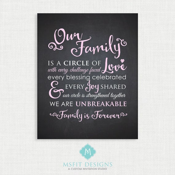 Wall Decor- Wall Art - Printable Art - Wall Decor  - Mother Gift - Our Family Print - Instant download