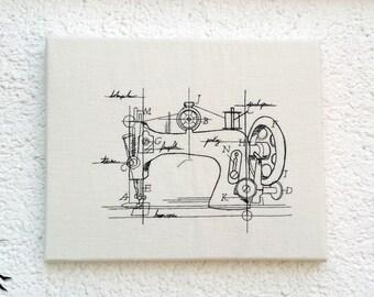 Machine à coudre - lignes de décoration murale photo image