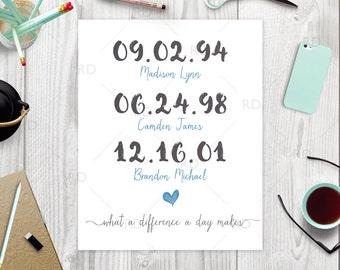 Important Date Art - PRINTABLE Download / Childrens Birth Dates / Anniversary Date Art / Wedding Art / Custom Colors / Wall Art
