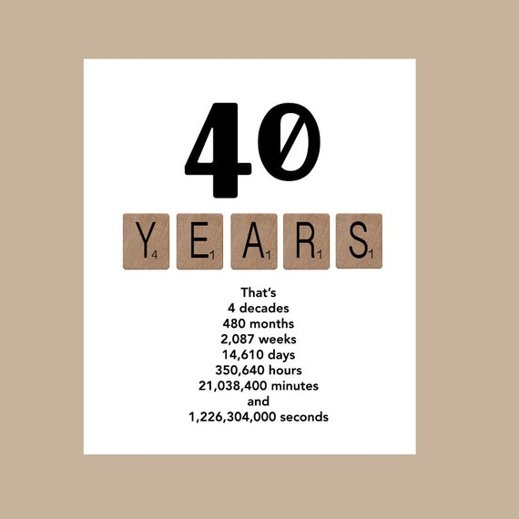 40th birthday card milestone birthday card decade birthday like this item bookmarktalkfo Choice Image