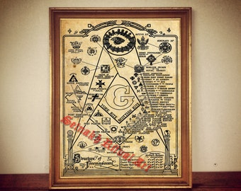Structure of Freemasonry print illustration masonic poster | occult print, antique rustic vintage home decor, living room poster 154