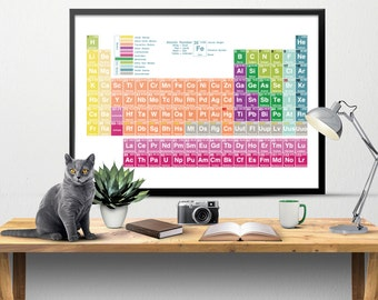 Periodic Table poster. Instant download. Poster chemicals. Periodic Table wall art. Nerd poster.
