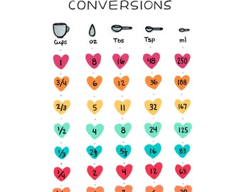Metric Kitchen Conversions Chart - 8x10 Print