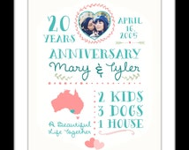 ... wife parent, wedding anniversary present 20th anniversary gift for
