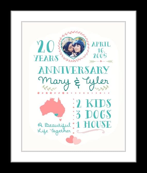 Any Or 20 Year Anniversary Custom Gift For By Printsinspired